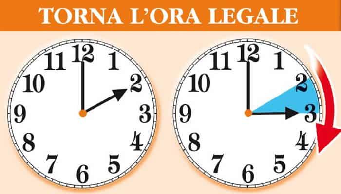 Torna l'ora legale 2016
