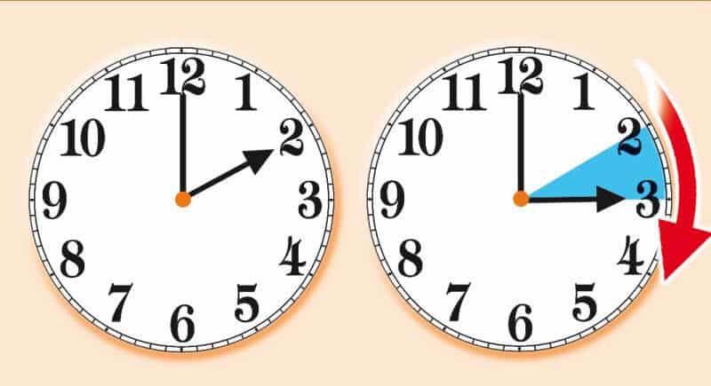 impostare l'orologio per l'ora legale
