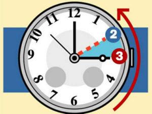 impostare l'orologio per l'ora solare