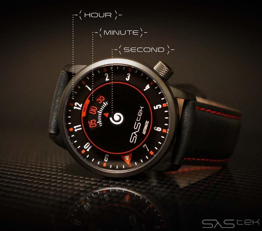 meccanismo Orologi SaStek