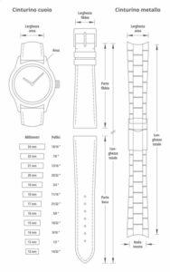 guida per la scelta della misura del cinturino dell'orologio