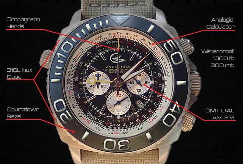 dettagli tecnici dell'orologio Antikythera FLYREB