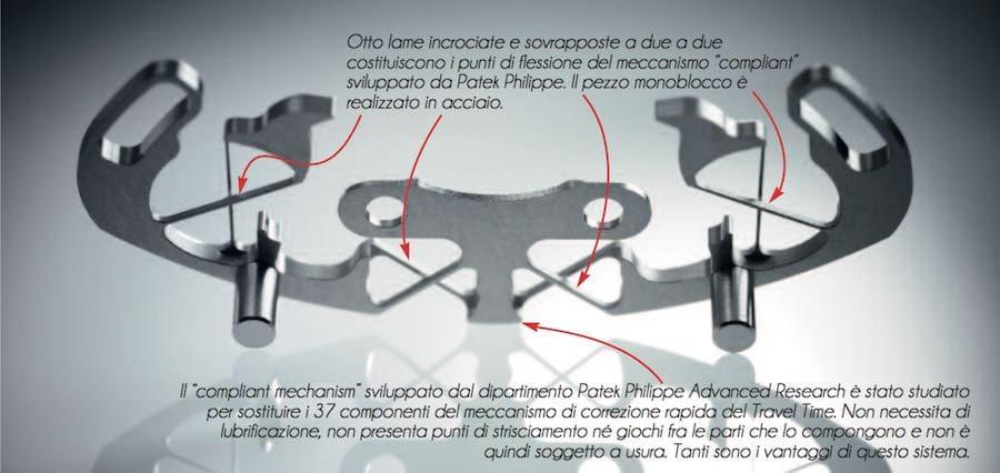 compliant mechanism patek philippe